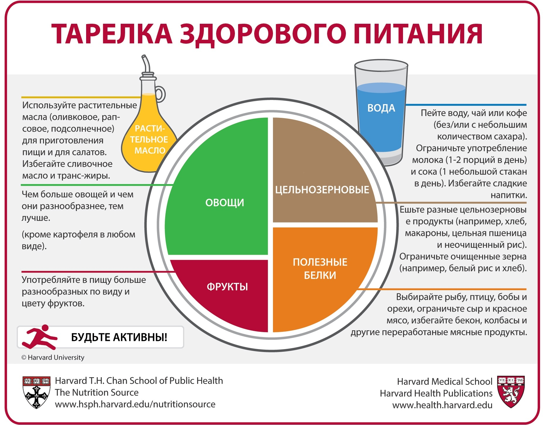 центр здорового питания рязань